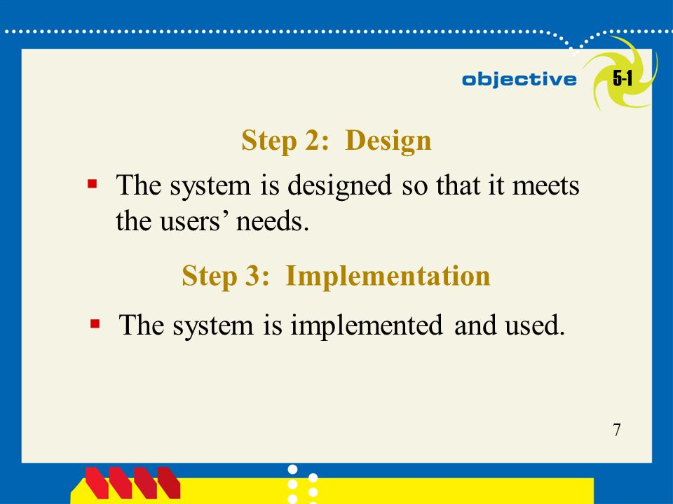 Step 2: Design Step 3: Implementation