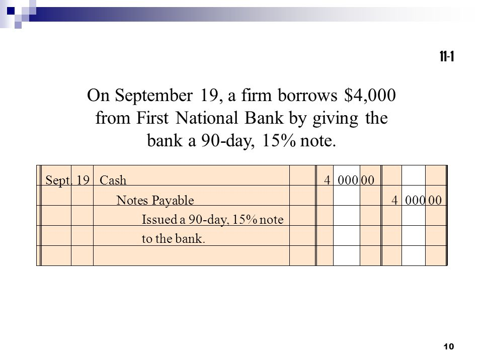 11-1 On September 19, a firm borrows $4,000 from First National Bank by giving the bank a 90-day, 15% note.
