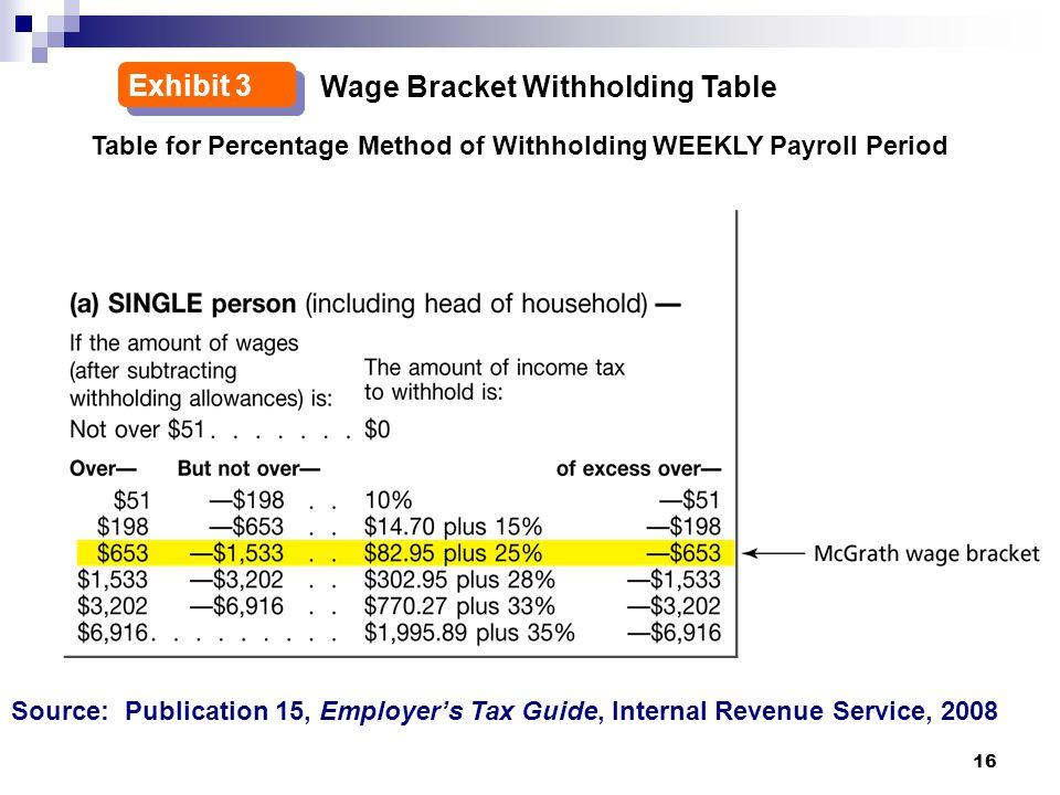 2 Exhibit 3 Wage Bracket Withholding Table