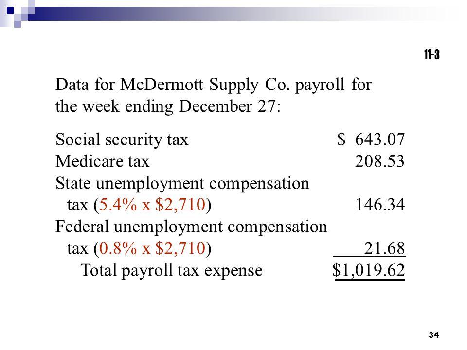Data for McDermott Supply Co. payroll for the week ending December 27: