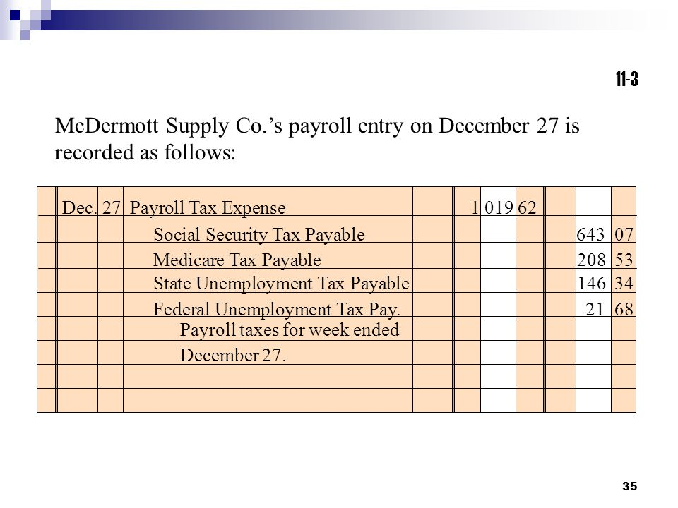 11-3 McDermott Supply Co.'s payroll entry on December 27 is recorded as follows: Dec. 27 Payroll Tax Expense 1 019 62.