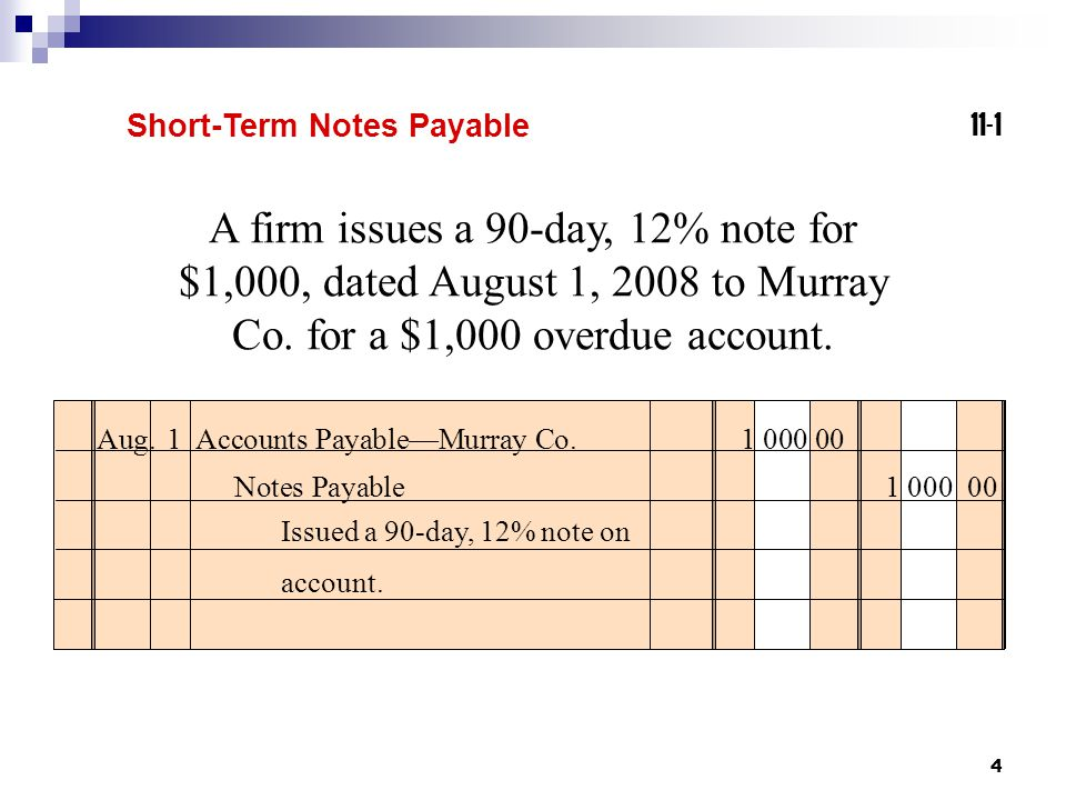 Short-Term Notes Payable 11-1. A firm issues a 90-day, 12% note for $1,000, dated August 1, 2008 to Murray Co. for a $1,000 overdue account.