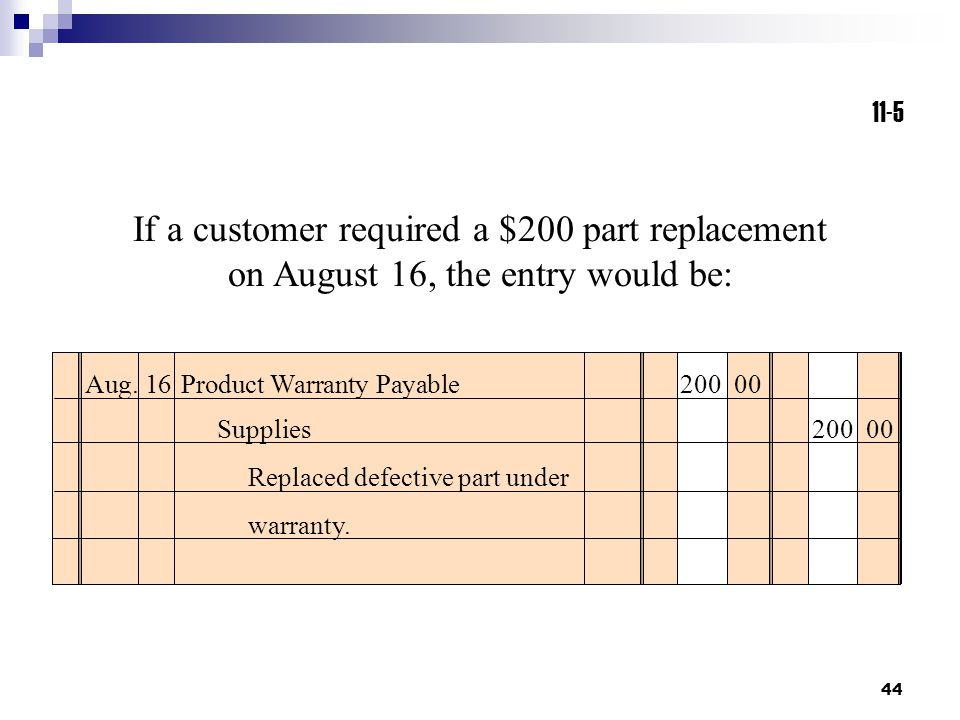 11-5 If a customer required a $200 part replacement on August 16, the entry would be: Aug. 16 Product Warranty Payable 200 00.