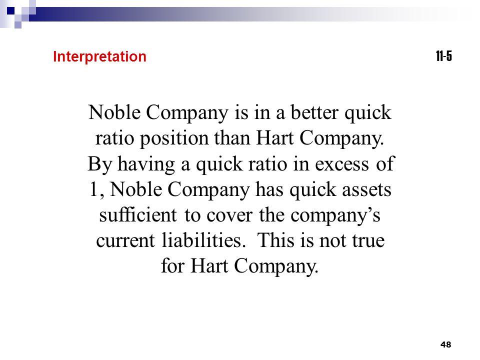 Interpretation 11-5.