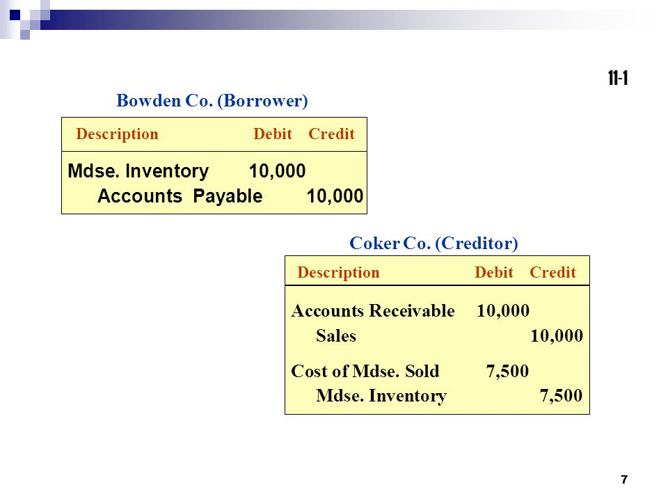 11-1 Bowden Co. (Borrower) Mdse. Inventory 10,000