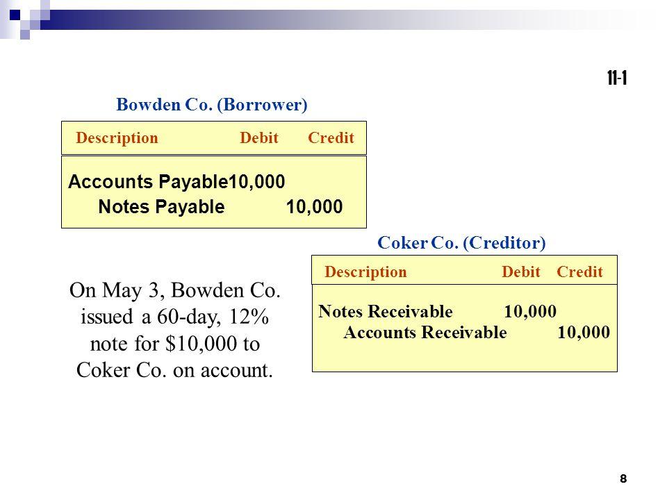 11-1 Accounts Payable 10,000. Notes Payable 10,000. Description Debit Credit. Bowden Co. (Borrower)
