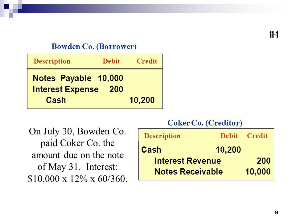 11-1 Notes Payable 10,000. Interest Expense 200. Cash 10,200. Description Debit Credit. Bowden Co. (Borrower)