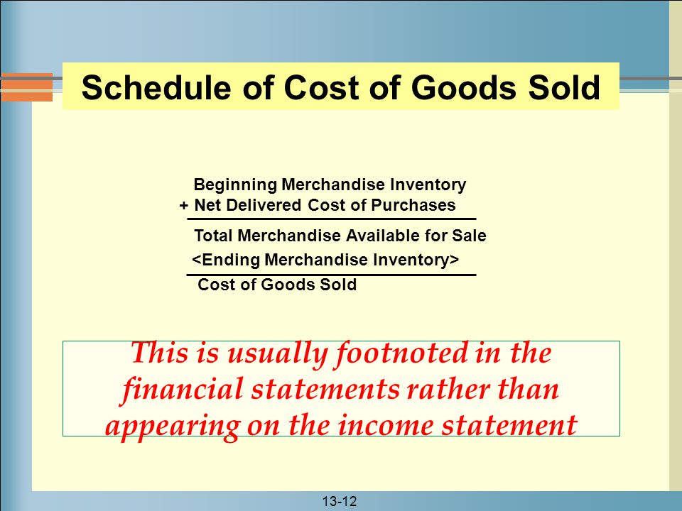 Schedule of Cost of Goods Sold