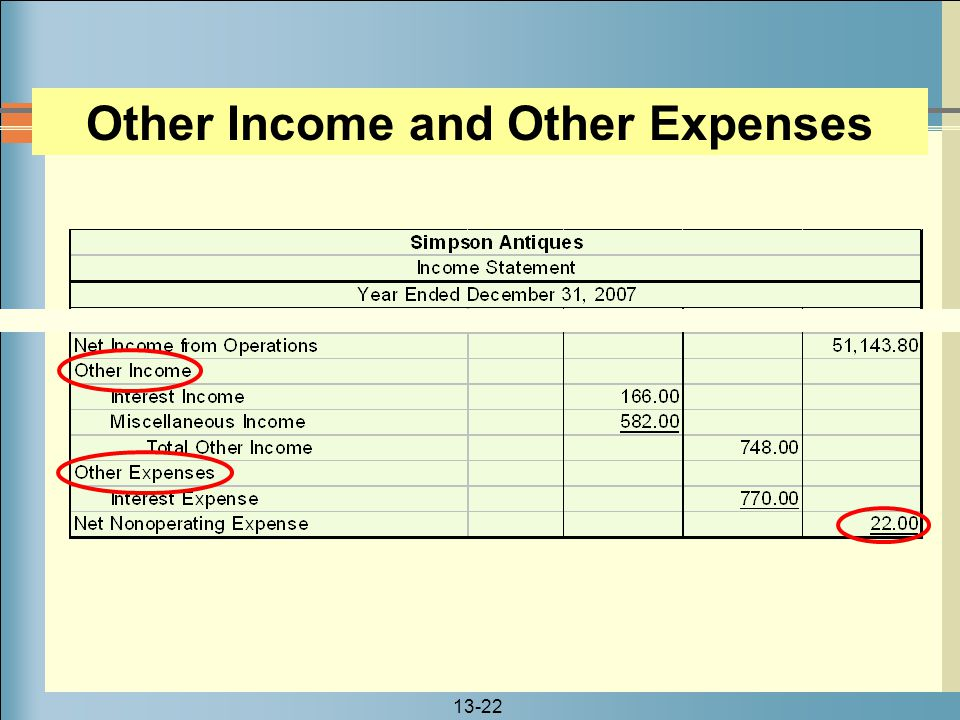 Other Income and Other Expenses