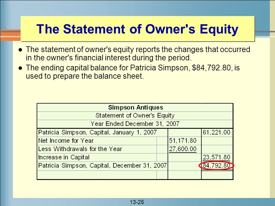 The Statement of Owner s Equity