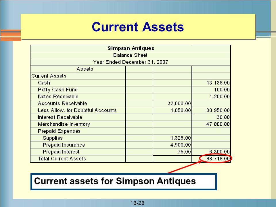 Current Assets Current assets for Simpson Antiques
