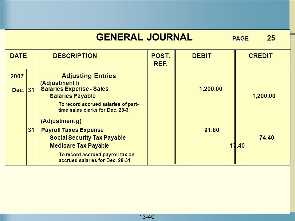 GENERAL JOURNAL PAGE 25 DATE DESCRIPTION POST. DEBIT CREDIT REF.