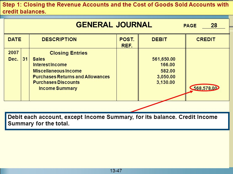 Step 1: Closing the Revenue Accounts and the Cost of Goods Sold Accounts with credit balances.