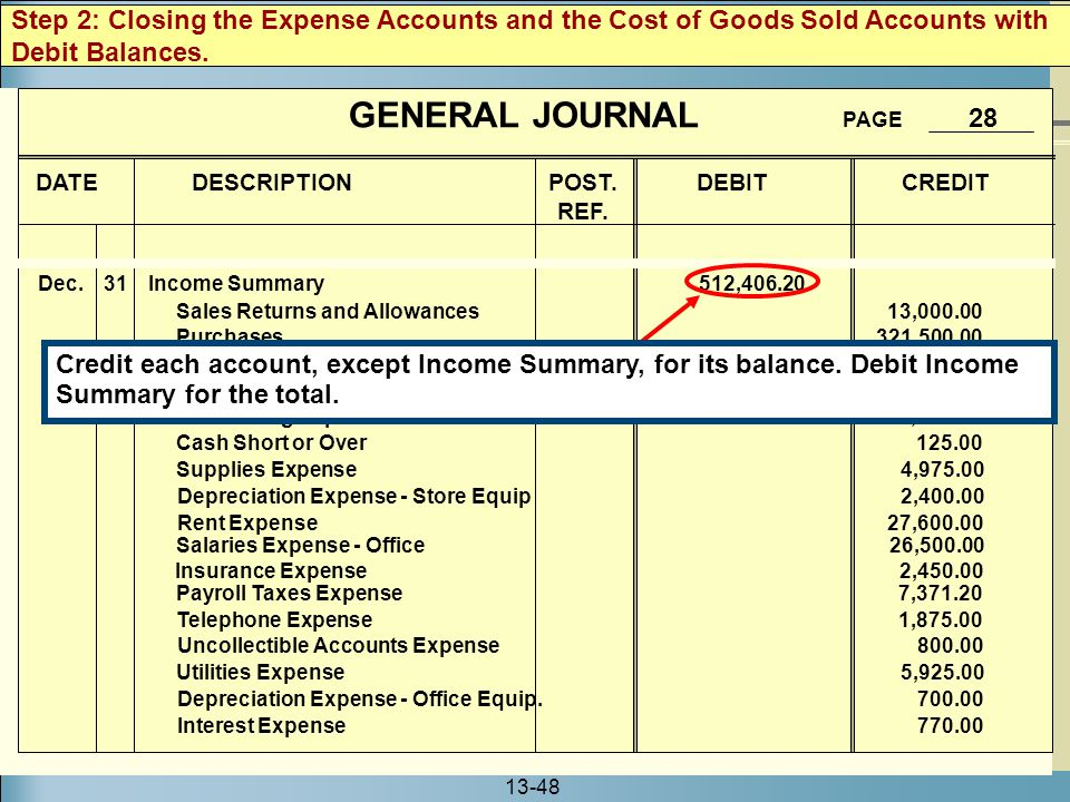 Step 2: Closing the Expense Accounts and the Cost of Goods Sold Accounts with Debit Balances.