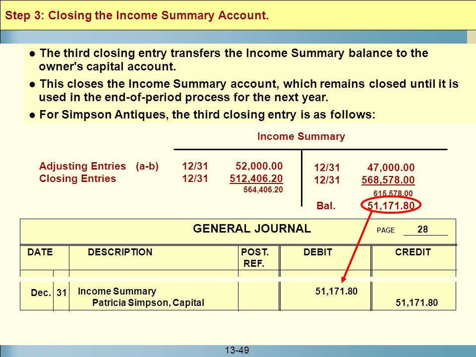 Step 3: Closing the Income Summary Account.