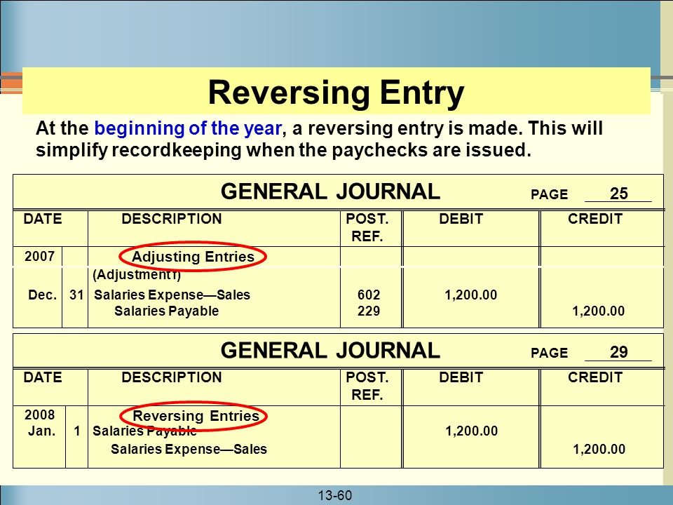 Reversing Entry GENERAL JOURNAL PAGE 25 GENERAL JOURNAL PAGE 29