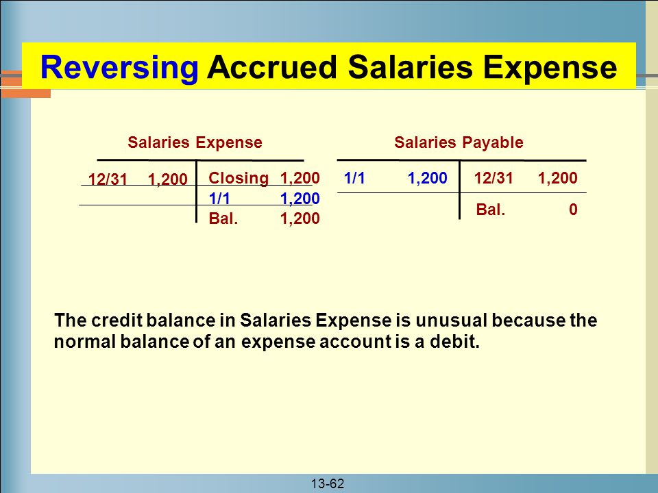Reversing Accrued Salaries Expense