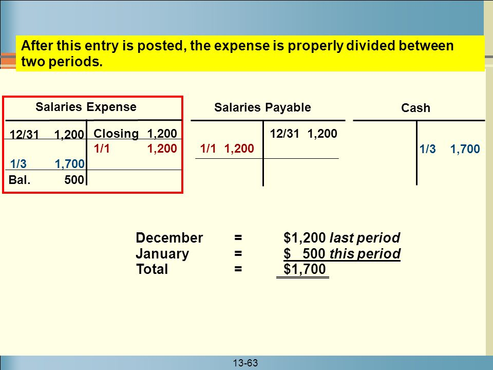 December = $1,200 last period January = $ 500 this period