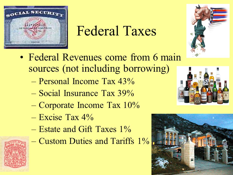 Federal Taxes Federal Revenues come from 6 main sources (not including borrowing) Personal Income Tax 43%
