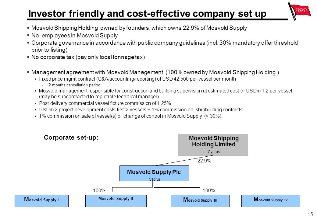 Investor friendly and cost-effective company set up