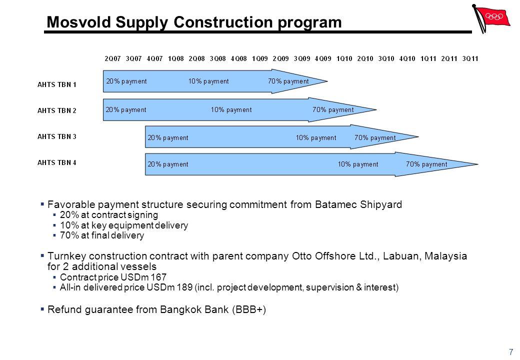 Mosvold Supply Construction program