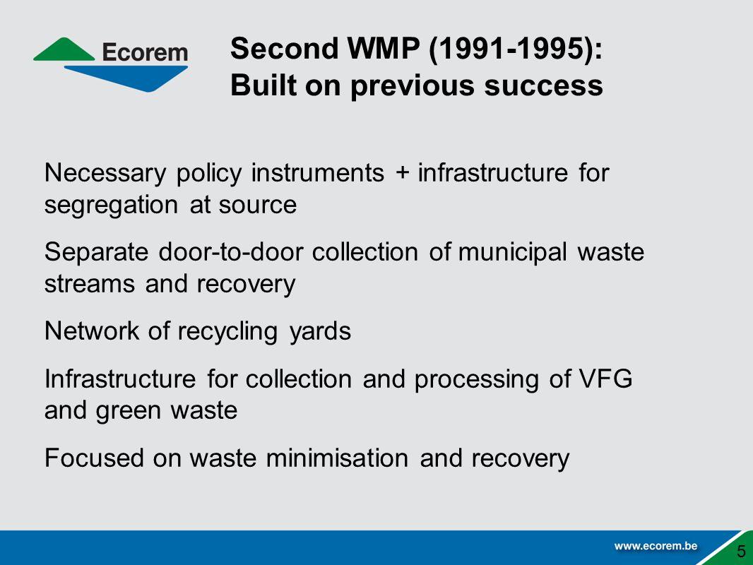 Second WMP (1991-1995): Built on previous success