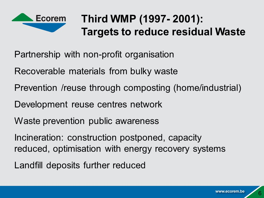 Third WMP (1997- 2001): Targets to reduce residual Waste