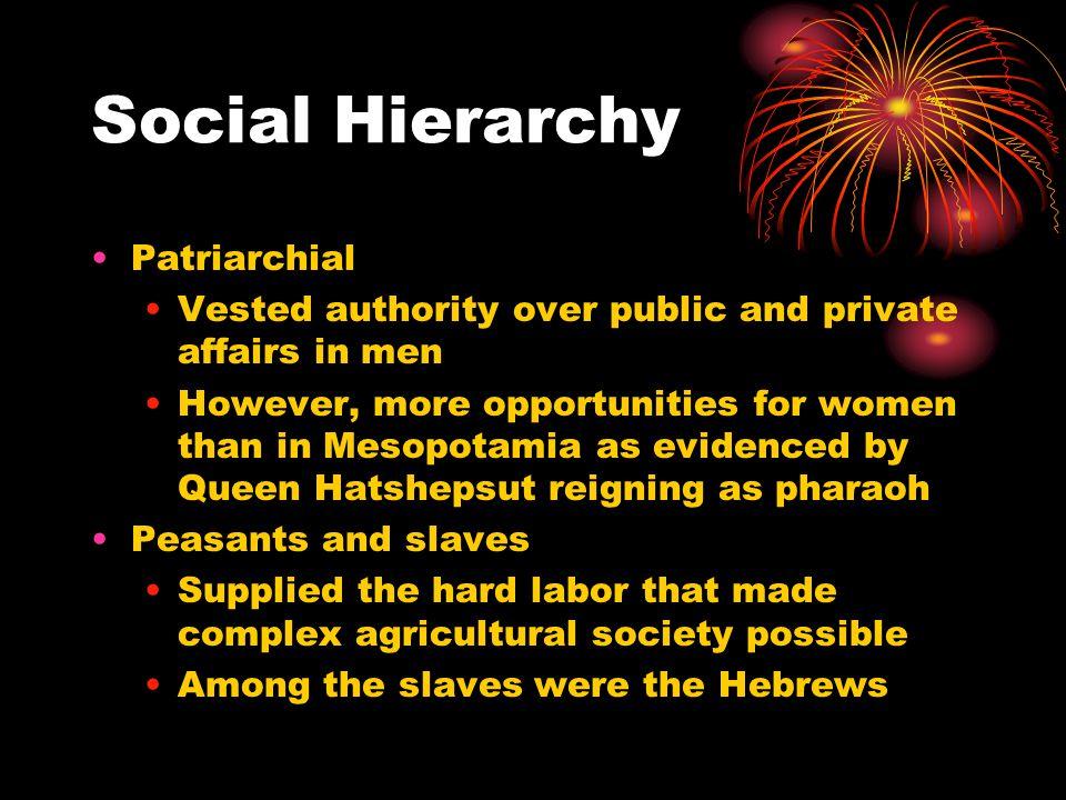 Social Hierarchy Patriarchial
