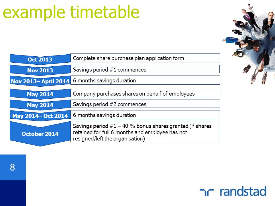example timetable Oct 2013 Nov 2013