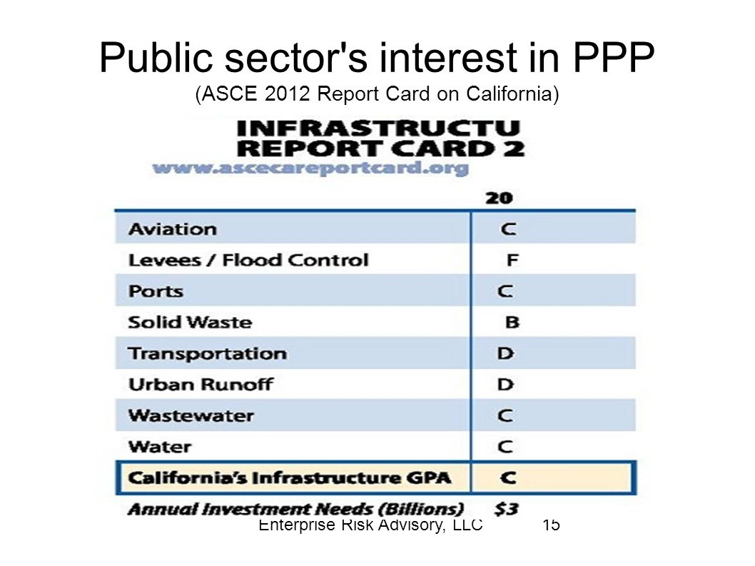 Public sector s interest in PPP (ASCE 2012 Report Card on California)