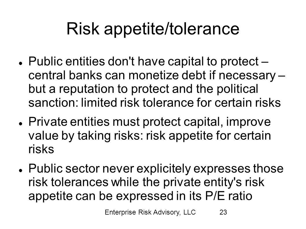 Risk appetite/tolerance