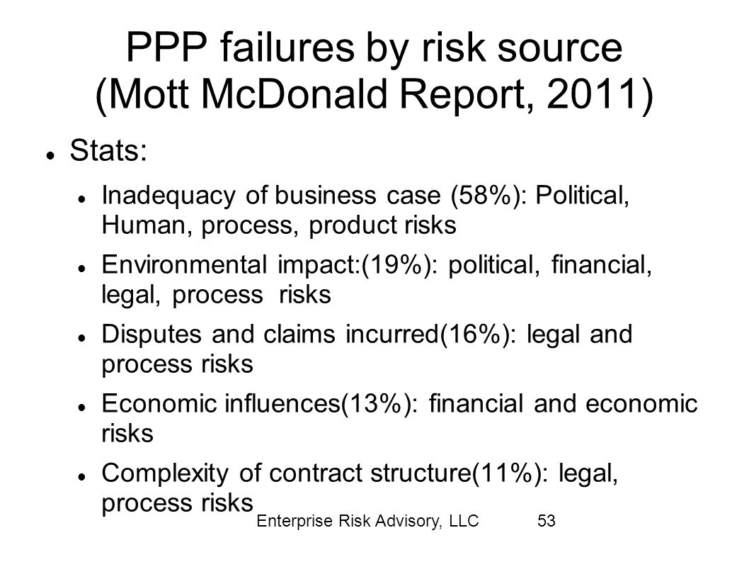 PPP failures by risk source (Mott McDonald Report, 2011)
