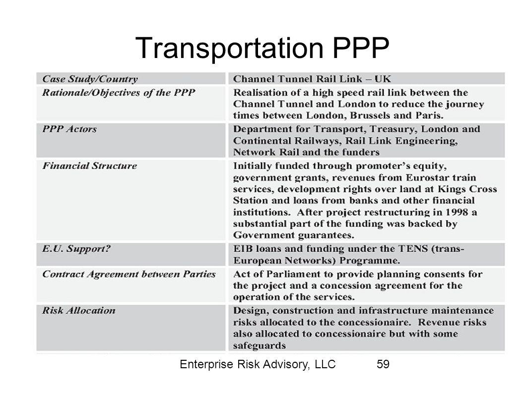 Transportation PPP Enterprise Risk Advisory, LLC