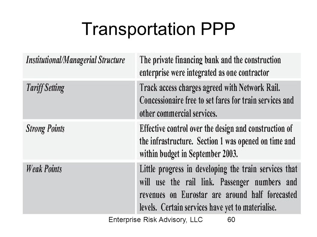 Transportation PPP Enterprise Risk Advisory, LLC