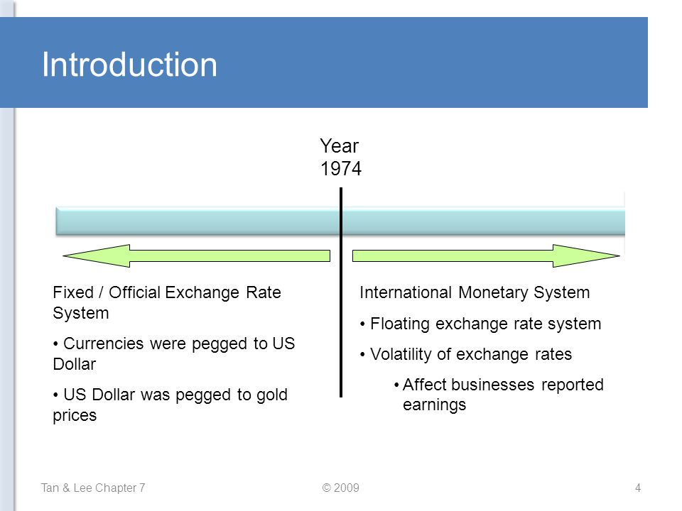 Introduction Year1974 Fixed / Official Exchange Rate System