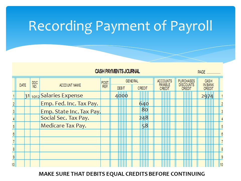 Recording Payment of Payroll