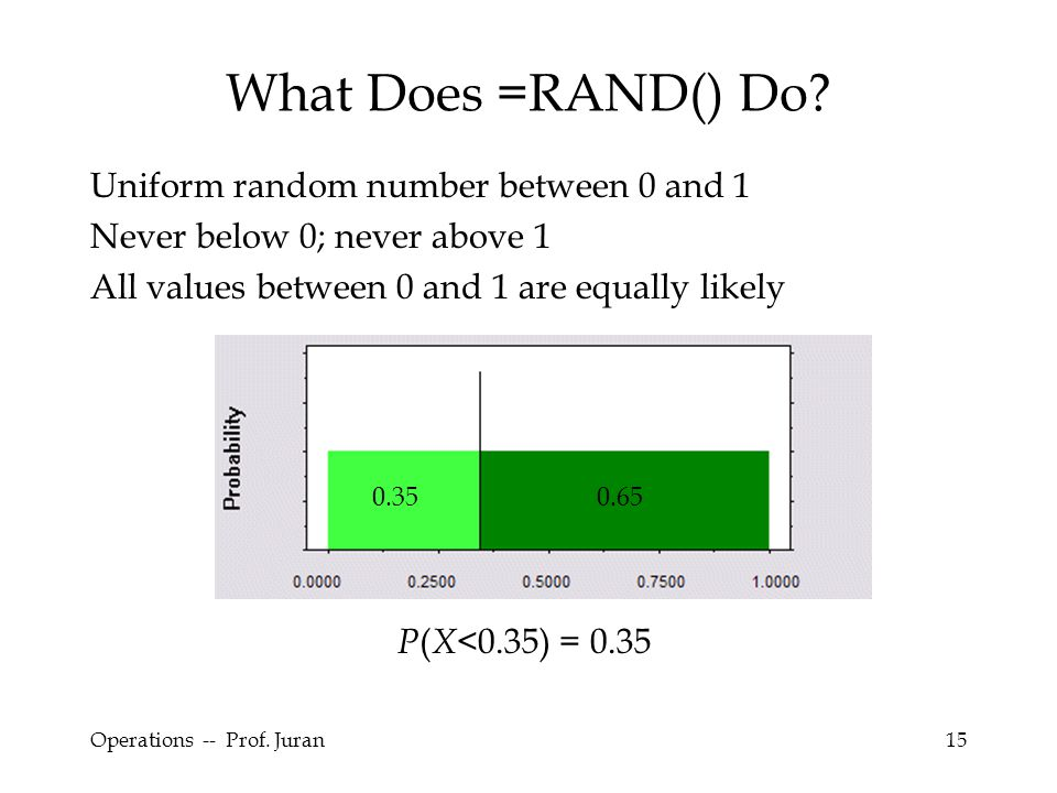 What Does =RAND() Do Uniform random number between 0 and 1
