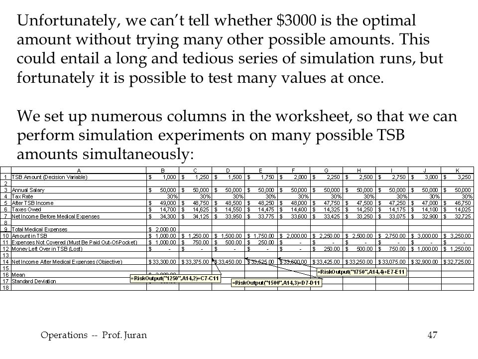 Unfortunately, we can't tell whether $3000 is the optimal amount without trying many other possible amounts. This could entail a long and tedious series of simulation runs, but fortunately it is possible to test many values at once.