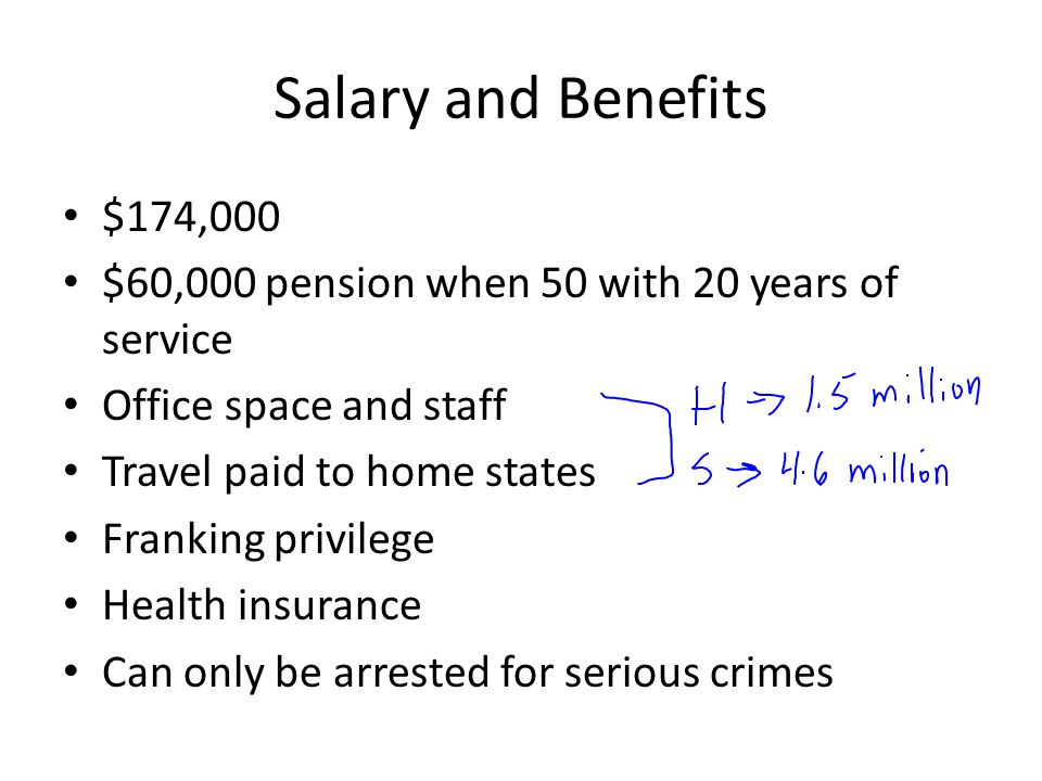 Salary and Benefits $174,000. $60,000 pension when 50 with 20 years of service. Office space and staff.