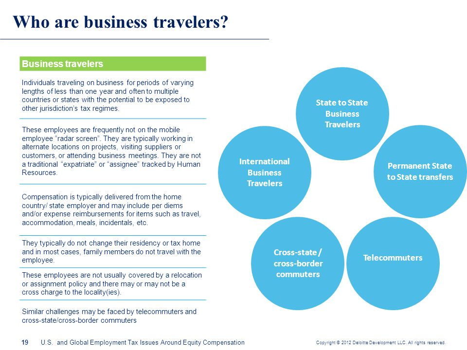 Why focus now – Risks with business travel