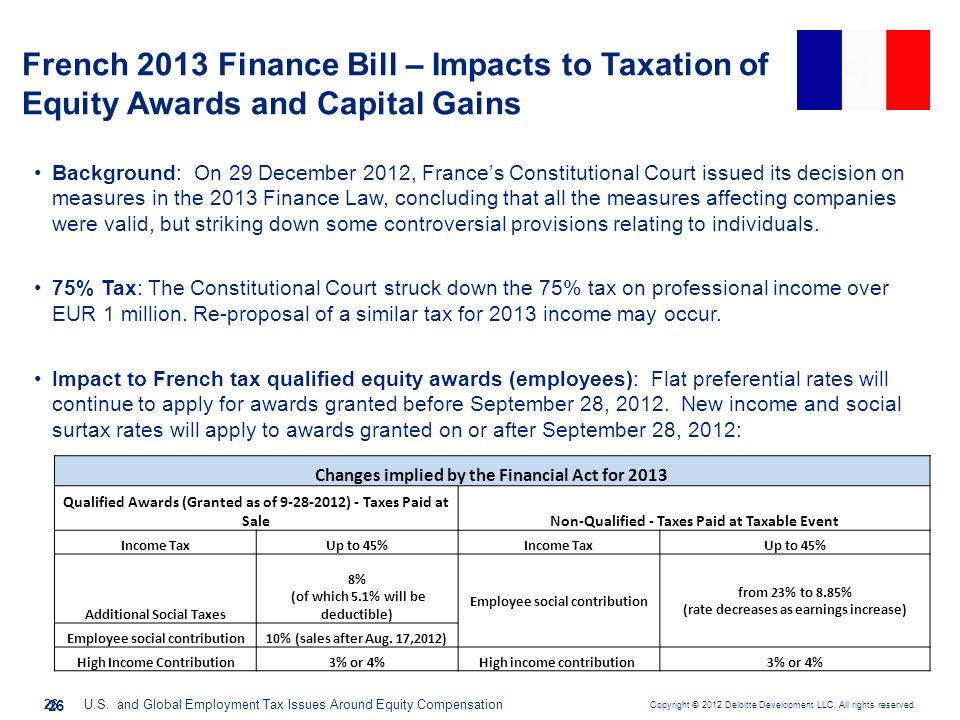 French 2013 Finance Bill – Impacts to Taxation of Equity Awards and Capital Gains