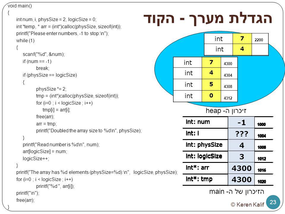 הגדלת מערך - הקוד זיכרון ה- heap -1 4 3 4300 5 4 3 4300 5