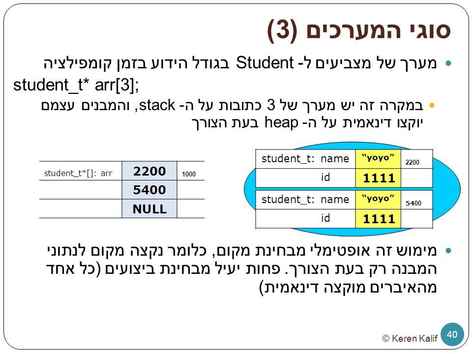 סוגי המערכים (3) מערך של מצביעים ל- Student בגודל הידוע בזמן קומפילציה