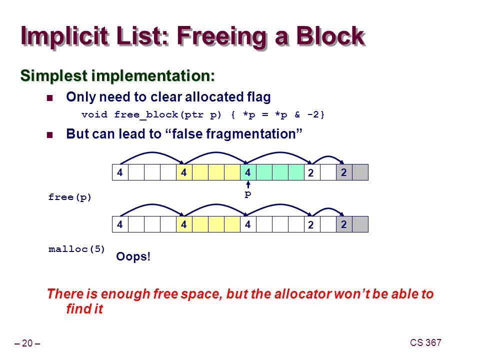 Implicit List: Freeing a Block