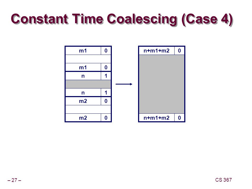 Constant Time Coalescing (Case 4)