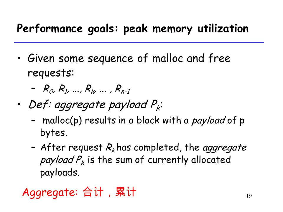 Performance goals: peak memory utilization