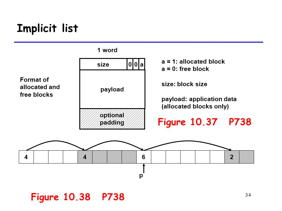 Implicit list Figure 10.37 P738 Figure 10.38 P738 size 1 word