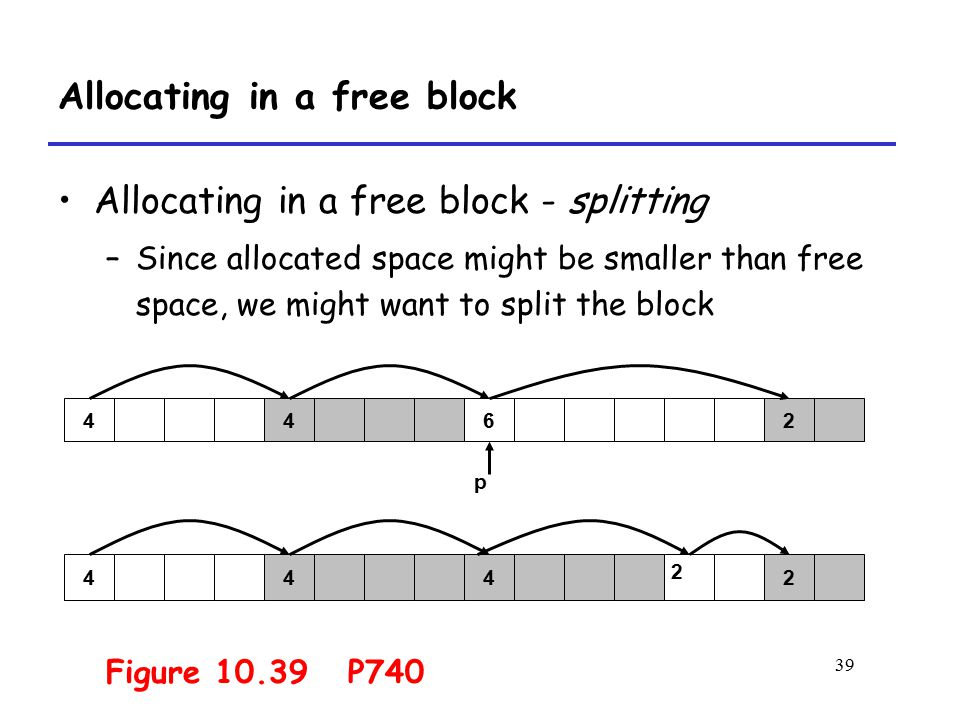 Allocating in a free block