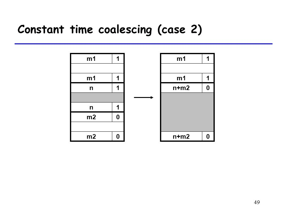 Constant time coalescing (case 2)