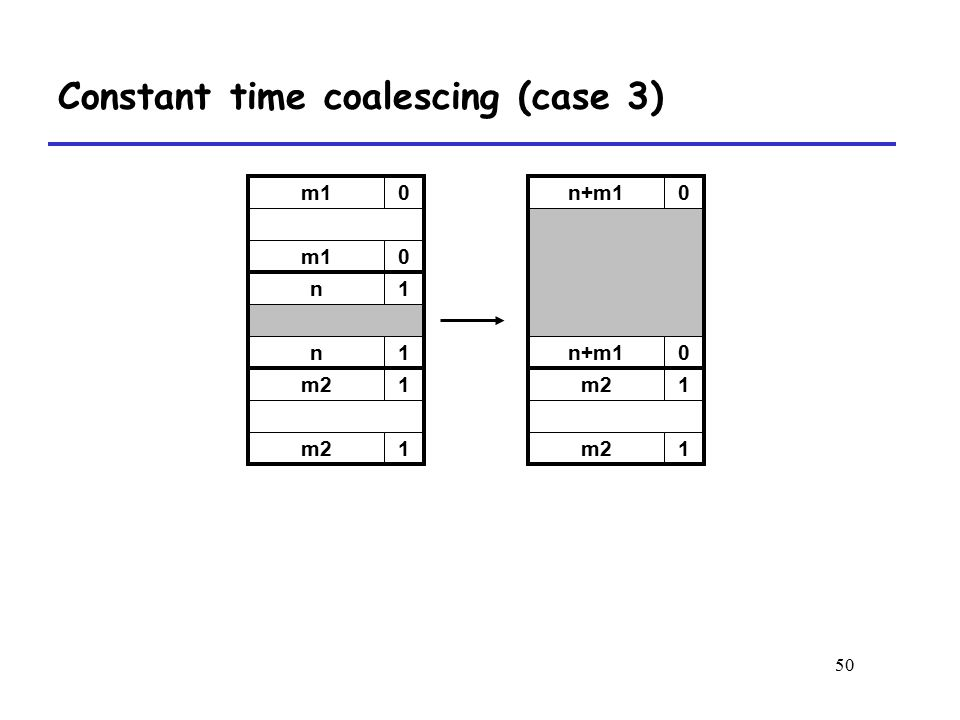 Constant time coalescing (case 3)